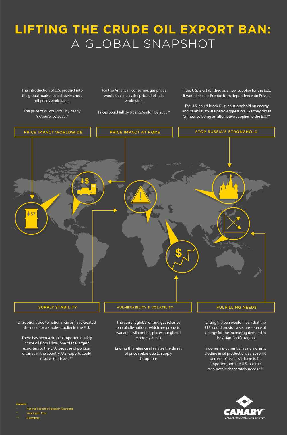 GLOBALIMPLICATIONS_INFOGRAPHIC