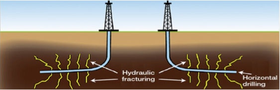 Geologically Speaking What Is Fracking Canary Llc